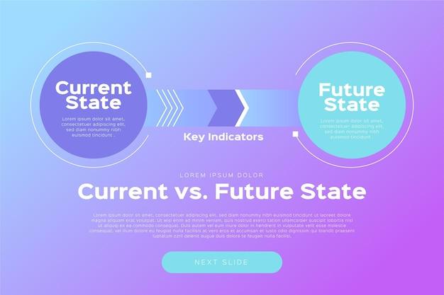 Инфографика сейчас vs будущее Бесплатные векторы