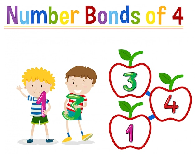 Number bonds of four Free Vector