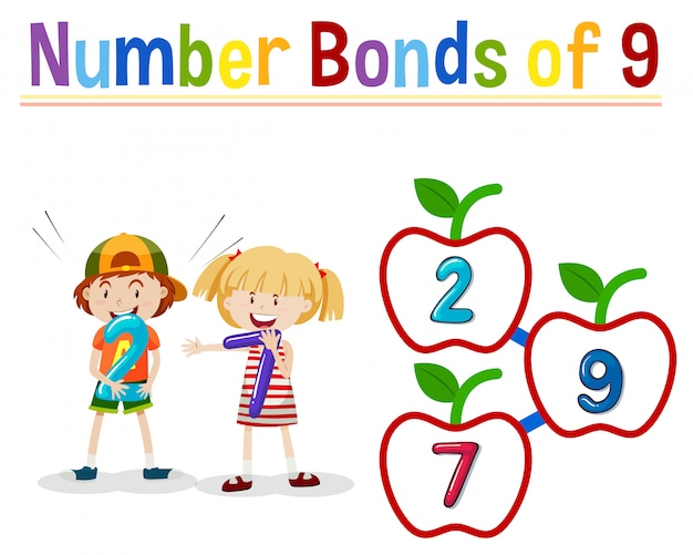 Number bonds of nine Free Vector