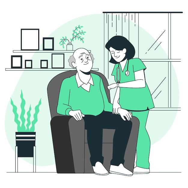 Иллюстрация концепции дома престарелых Бесплатные векторы