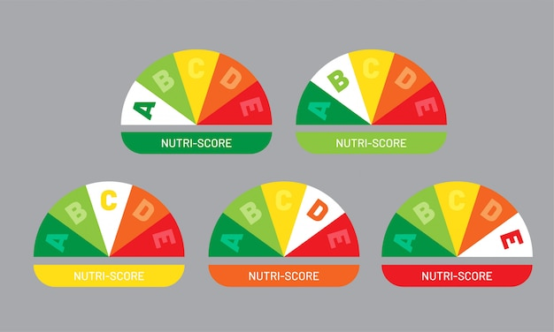Nutriscore Stickers Set Nutri Score System Sign Health Care Symbol For Packaging Design Premium Vector