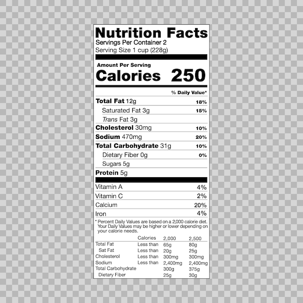 Nutrition facts information template