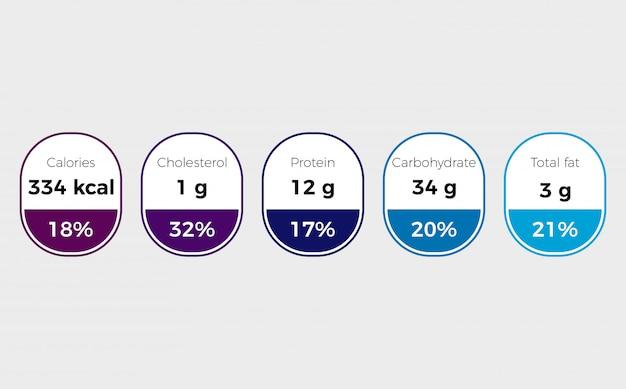 Nutrition facts label Premium Vector