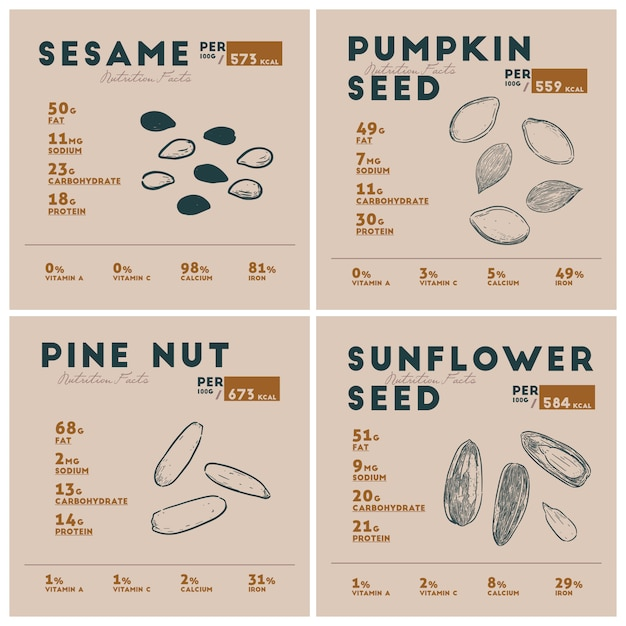 Nutrition facts of seed. Premium Vector