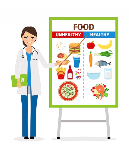 Nutritionist or dietician counselor doctor with diet and unhealthy food poster Premium Vector