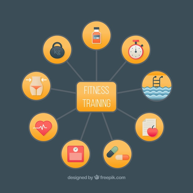Objects fitness training diagram