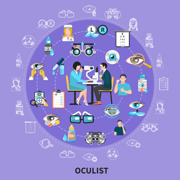Oculist symbols flat circle composition poster with   diagnostic center eye examination instruments treatments contact lenses Free Vector