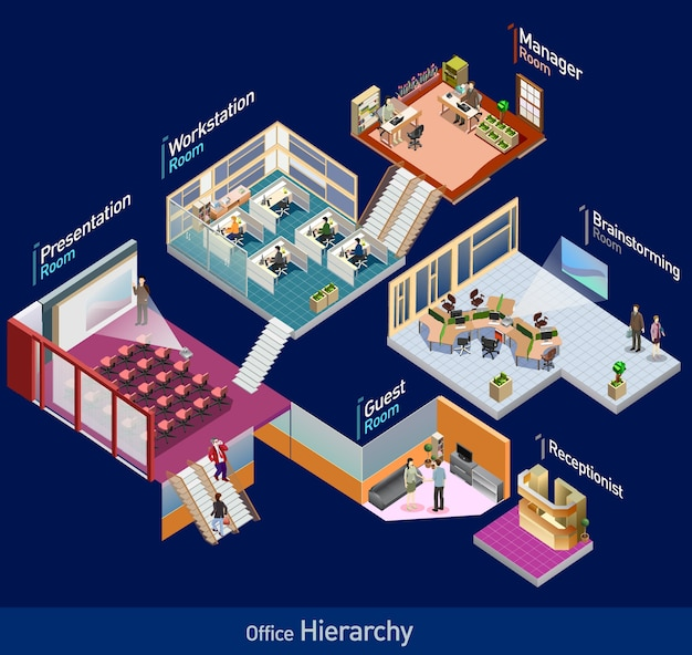 Изометрические значок офиса. предварительно собранные изометрические Premium векторы