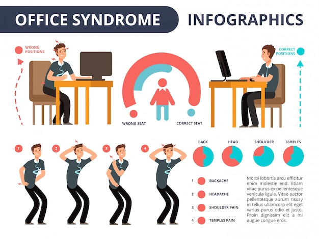Office syndrome infographics businessman character in pain medical vector diagram Premium Vector