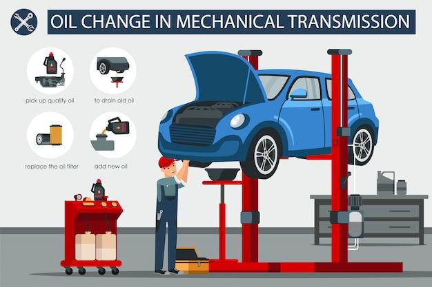 Oil change in mechanical transmission vector. Premium Vector