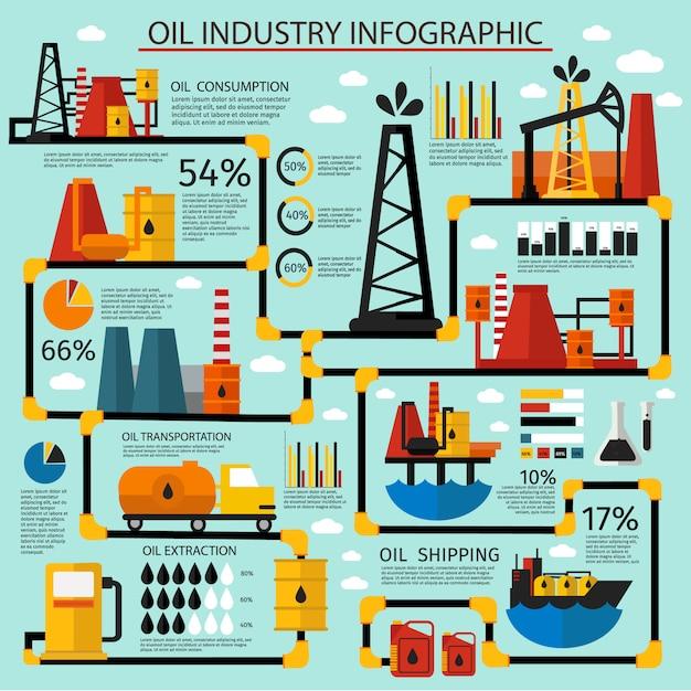 石油業界のインフォグラフィックセット 無料ベクター