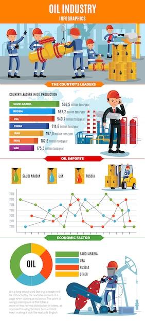 Шаблон инфографики нефтяной промышленности Бесплатные векторы
