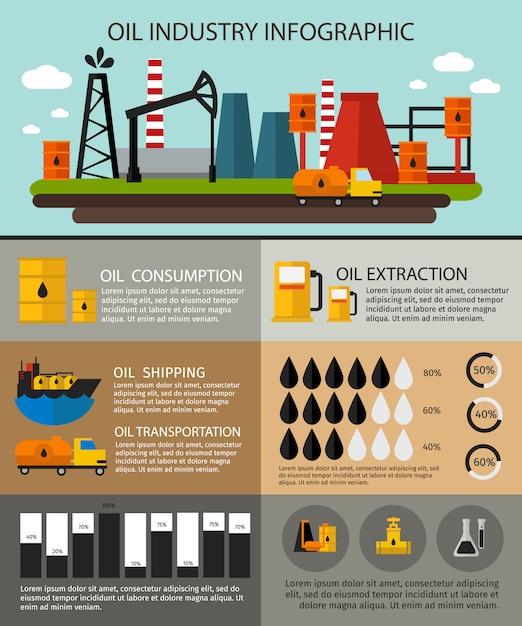 石油産業のインフォグラフィック 無料ベクター