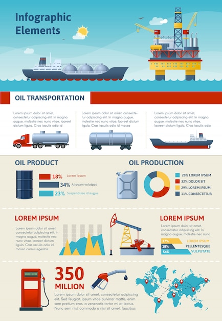 石油生産と輸送のインフォグラフィック 無料ベクター