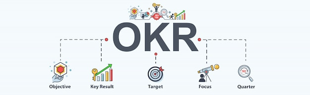 Okr (objective key result) banner web icon for business. Premium Vector