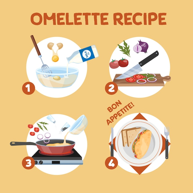 Omelette cooking recipe. fast and easy breakfast with egg and bacon, tomato and onion. healthy meal. isolated flat vector illustration Premium Vector