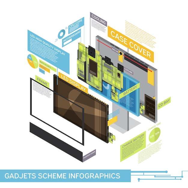One gadget scheme infographics with case cover battery cd bay led display descriptions vector illustration Premium Vector