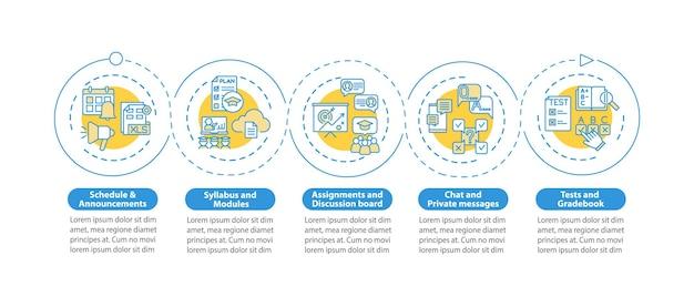 オンラインコース管理システム要素のインフォグラフィックテンプレート。プレゼンテーションのデザイン要素をスケジュールします。ステップによるデータの視覚化。タイムラインチャートを処理します。線形アイコンのワークフローレイアウト Premiumベクター