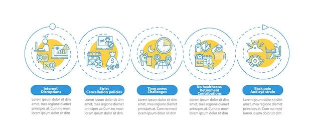 オンライン英語教育はインフォグラフィックテンプレートに挑戦します。インターネットプレゼンテーションのデザイン要素。 5つのステップによるデータの視覚化。タイムラインチャートを処理します。線形アイコンのワークフローレイアウト Premiumベクター