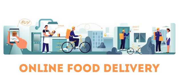 Online food delivery concept set. food order in the internet. choose food, add to cart, pay by card and wait for courier.   illustration Premium Vector