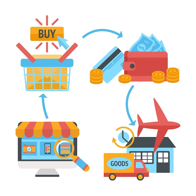 Online internet website shopping icons set of product search order ...