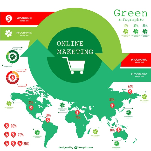 Online marketing flat infographics Free Vector