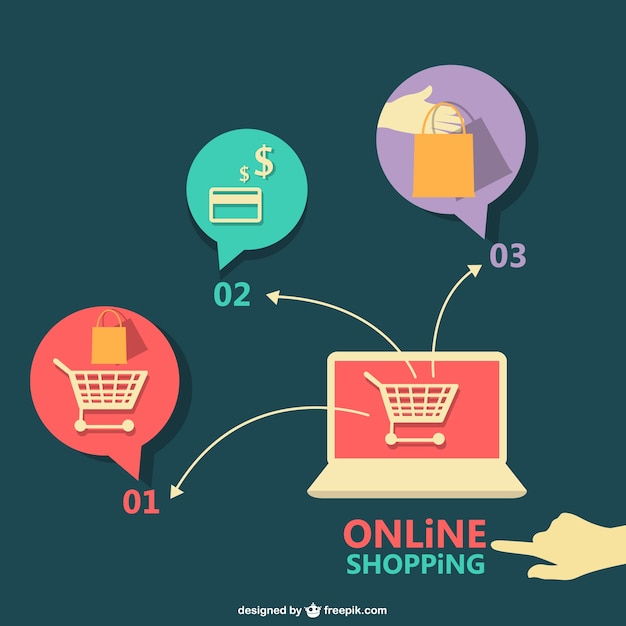 online-shopping-infographic_23-2147490606.jpg