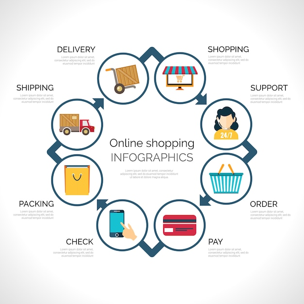 Online shopping infographics Free Vector