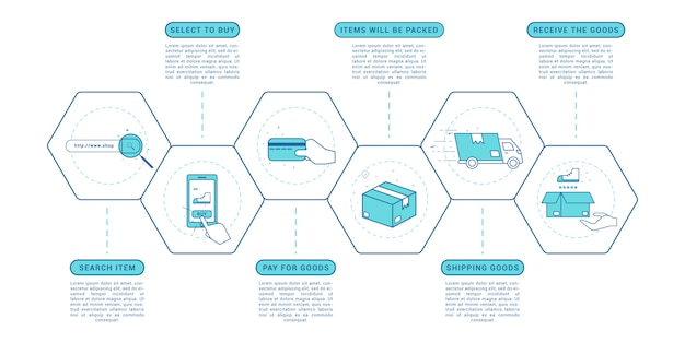 Online shopping process infographic Premium Vector