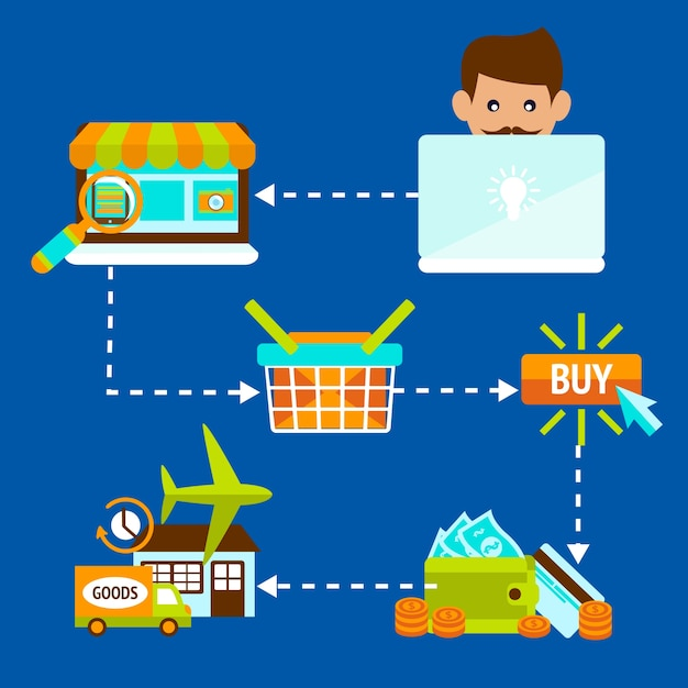 Online shopping process Free Vector