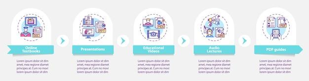 オンライン教育デジタルリソースインフォグラフィックテンプレート。オンライン教科書のプレゼンテーションのデザイン要素。ステップによるデータの視覚化。タイムラインチャートを処理します。線形アイコンのワークフローレイアウト Premiumベクター