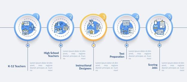 オンライン教育の仕事の種類のインフォグラフィックテンプレート。高校教師のプレゼンテーションデザイン要素。 5つのステップによるデータの視覚化。タイムラインチャートを処理します。線形アイコンのワークフローレイアウト Premiumベクター