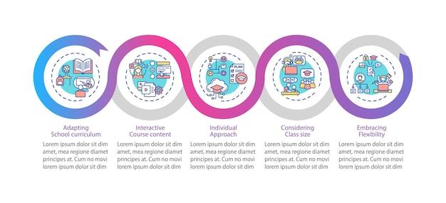 オンライン教育のヒントインフォグラフィックテンプレート。学校のプレゼンテーションデザイン要素を適応させる。ステップによるデータの視覚化。タイムラインチャートを処理します。線形アイコンのワークフローレイアウト Premiumベクター