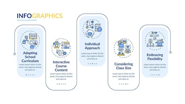 オンライン教育のヒントインフォグラフィックテンプレート。インタラクティブなコースプレゼンテーションのデザイン要素。 5つのステップによるデータの視覚化。タイムラインチャートを処理します。線形アイコンのワークフローレイアウト Premiumベクター