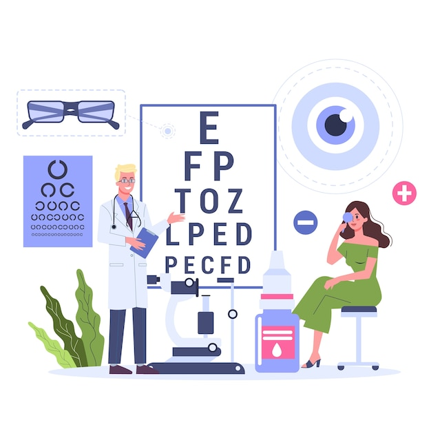 Ophthalmology concept. female patient on a consultation with ophthalmologist. oculist pointing at eye test chart. eyesight examination and correction.  illustration Premium Vector