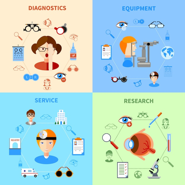 Ophthalmology and eyesight icons set Free Vector