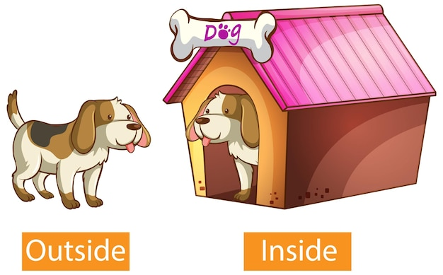 Opposite adjectives words with outside and inside Free Vector