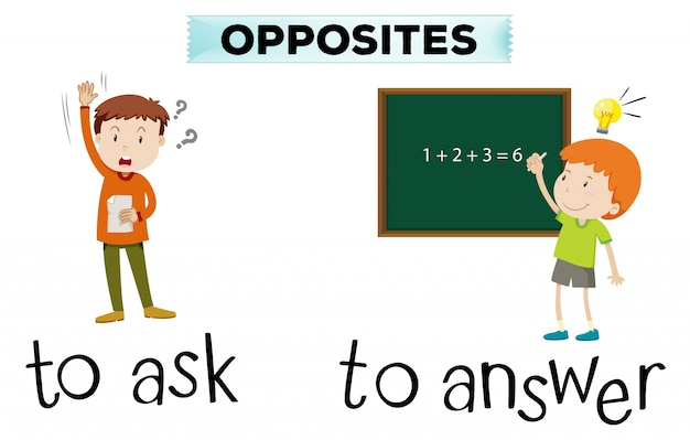 Opposite wordcard for ask and answer Free Vector