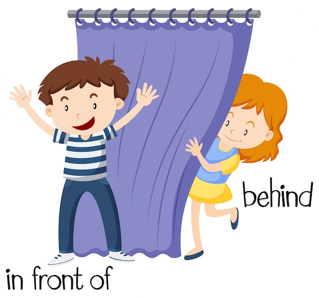 Opposite Words For In Front Of And Behind Vector Free