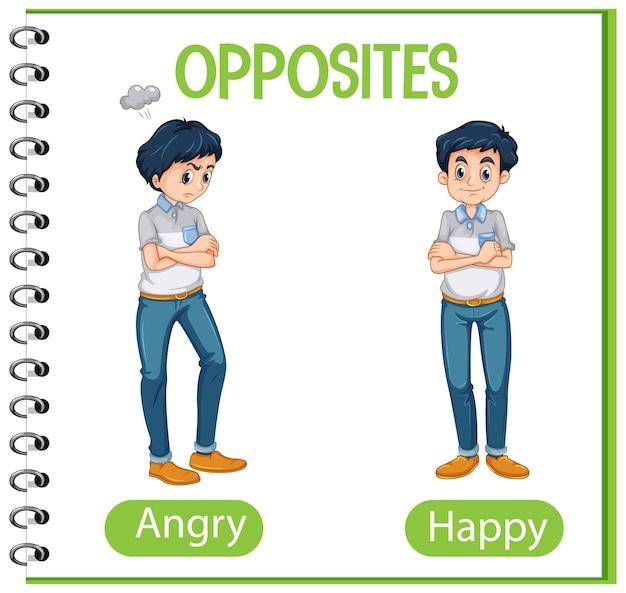 怒りと幸せの反対の言葉 無料ベクター