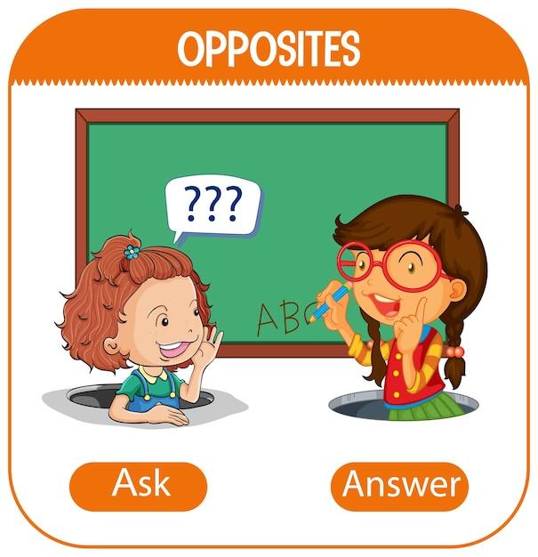 質問と回答の反対の言葉 無料ベクター