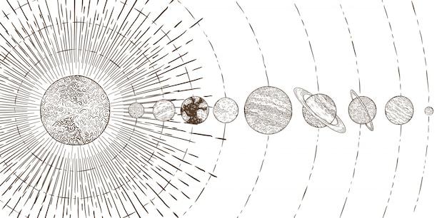 Orbital planets system Premium Vector