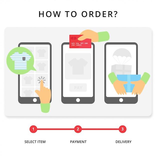 注文プロセスの概念注文ステップ Premiumベクター