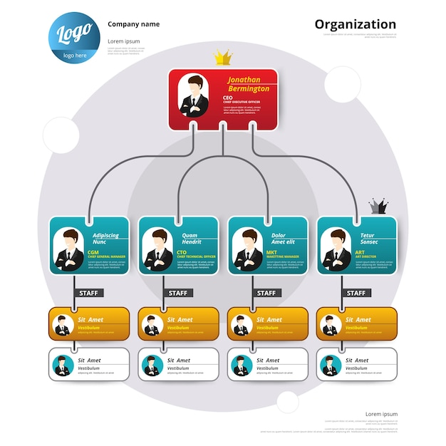 Organization Chart Coporate Structure Flow Of Organizational