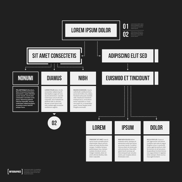 Organization chart template with geometric elements on black background. useful for science and business presentations. Premium Vector