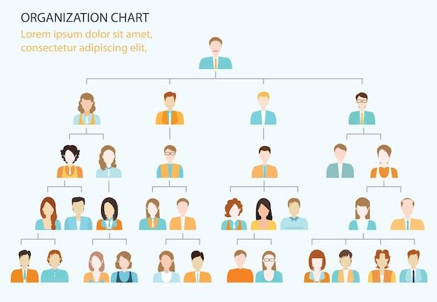 Organizational chart corporate business hierarchy. Premium Vector