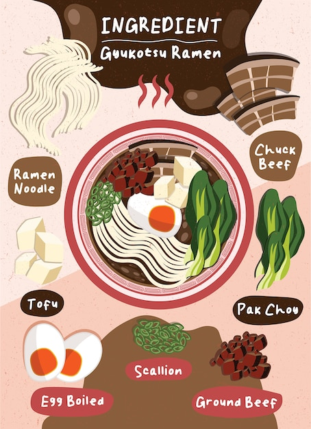 東洋日本料理ベクトルねぎラーメン新鮮豆腐牛肉卵ゆで麺成分料理 Premiumベクター