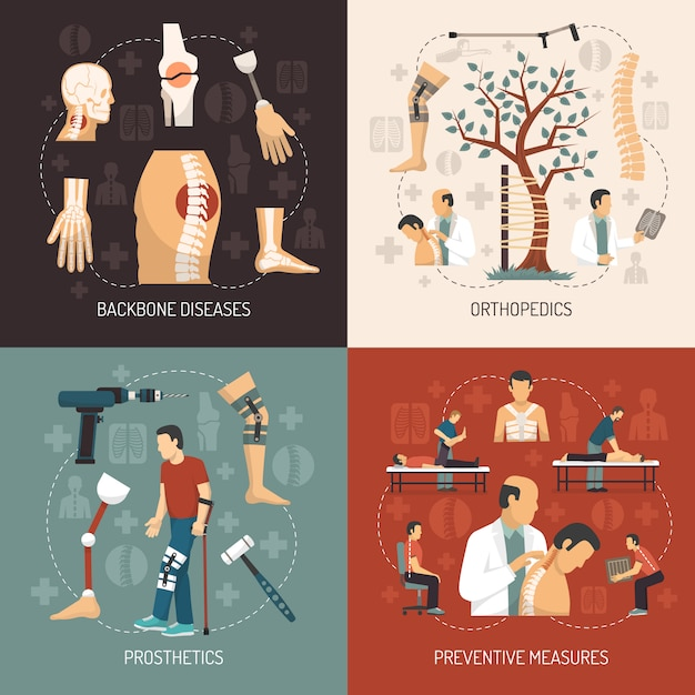 Orthopedics 2x2 design concept Free Vector