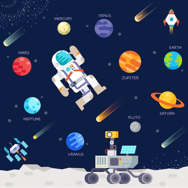 Outer space Premium Vector