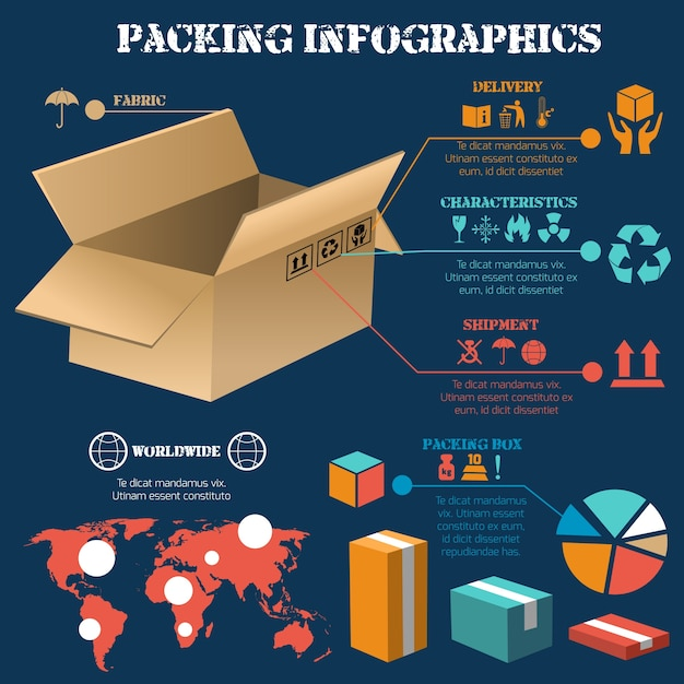 Packing infographics poster Free Vector